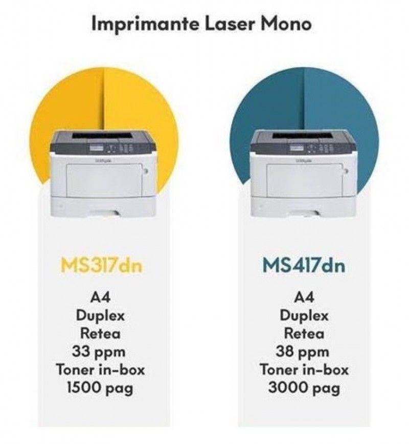 Lexmark lanseaza noua serie de imprimante laser mono la preturi si specificatii fara concurenta !